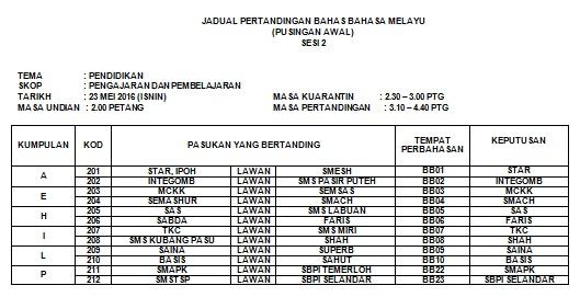 result BBM sesi2
